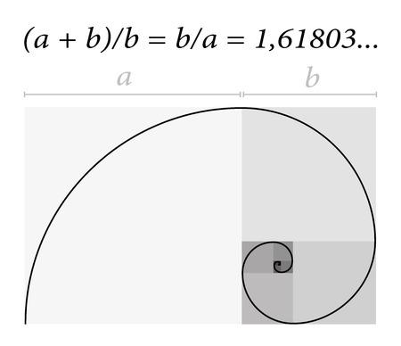 golden ratio: Or spirale de coupe avec la formule mathématique.