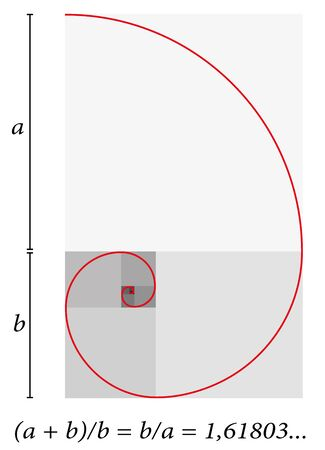golden ratio: Spiral- Golden cut vector with mathematical formula.