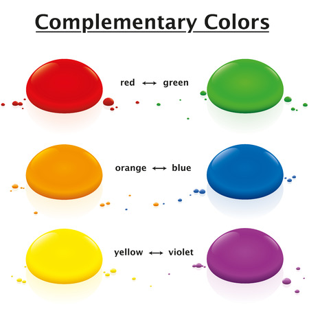 de colores: colores opuestos - verde rojo, azul naranja, violeta amarilla - gotas de colores complementarios. ilustración vectorial aislados en fondo blanco.