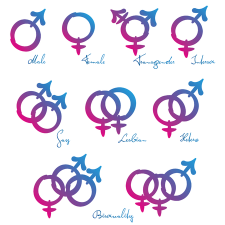 LGBT symbolen - Genderidentiteit oriëntatie