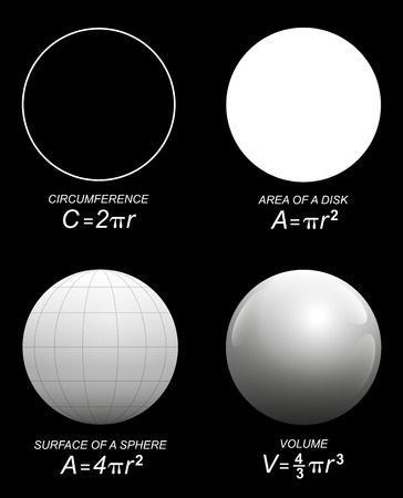 circumference: Circumference, area of a disk, surface and volume of a sphere - mathematical formulas. Illustration