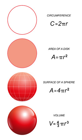 computation: Circles and spheres with mathematical formulas of circumference, area of a disk, surface of a sphere and volume.