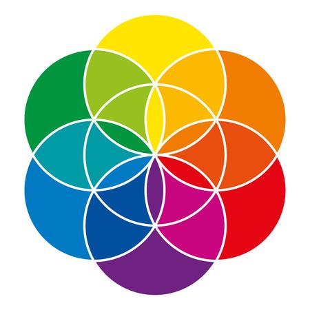 Rainbow kolorowe Seed of Life i kołem kolorów, pokazując kolory uzupełniające, które jest używane w sztuce i malarstwa, pierwotnych i wtórnych w centrum i wynikających z nich mieszanych. Ilustracja.