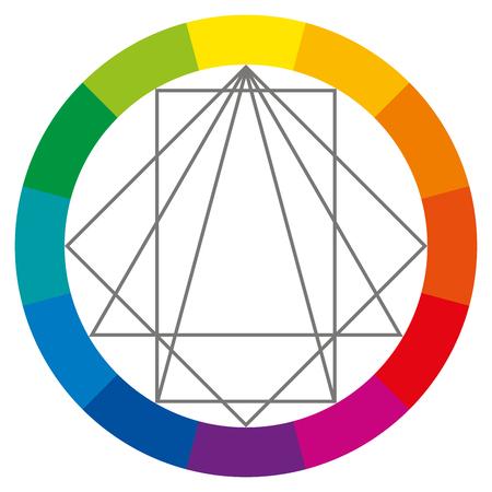 Koło kolorów pokazuje kolory uzupełniające, które są używane w sztuce i obrazach. Kwadrat, prostokąt i dwa trójkąty można odwrócić, aby pokazać możliwe kombinacje kolorystyczne. Teoria koloru. Ilustracja.