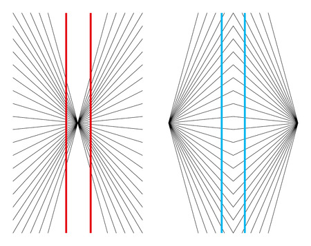 Hering and Wundt geometrical optical illusions. The two straight and parallel red lines appear as if they were bowed outwards and the two blue vertical lines look as if they are bowed inwards.