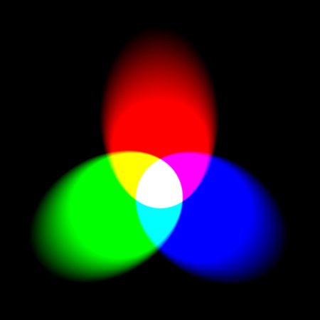 Additive color mixing with spotlights. The three primary light colors red, green and blue mixed together yields white. The Secondary colors are cyan, magenta and yellow. Color synthesis illustration.
