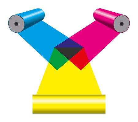 couleur soustractive mélange avec des cylindres d'impression. Synthèse des couleurs primaires cyan, magenta et jaune. Les couleurs secondaires sont le rouge, le bleu et le vert. Tous les trois cède ensemble insaturé et sale noir. Vecteurs