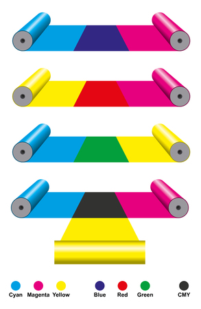 secondary colors: CMY Cyan Magenta Yellow colors printing. Subtractive color mixing illustrated with print cylinders. Synthesis with primary and secondary colors. All three together yields unsaturated black.