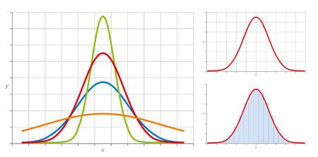 Rozkład normalny, też rozkładem Gaussa lub krzywą Bell. Bardzo często w teorii prawdopodobieństwa. Czerwona krzywa pokazuje standardowy rozkład normalny. Ilustracja na białym tle.