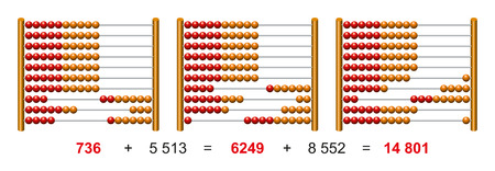 arithmetic: European abacus counting frame sample calculation. Calculating tool with beads sliding on wires. Used in pre- and in elementary schools as aid in teaching the numeral system and arithmetic or as toy. Illustration