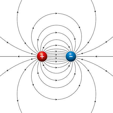 finite: Electric field lines of two opposing charges separated by a finite distance. Physical dipole, two poles, made by electric equal charged balls. Red plus and blue minus points. Illustration over white.