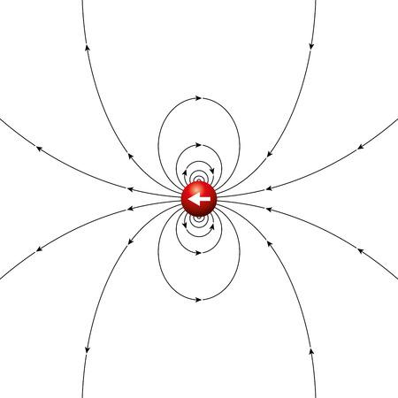 Feldlinien eines Punkt-Dipol. Pole eines physikalischen Dipol jeglicher Art, magnetische, elektrische, akustische usw. die Pfeile die Richtung des Feldes zeigt. Illustration auf weiß.