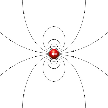 Field lines of a point dipole. Pole of a physical dipole of any type, magnetic, electric, acoustic etc. The arrows showing the direction of the field. Illustration over white. Illustration