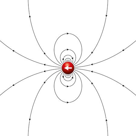 Feldlinien eines Punkt-Dipol. Pole eines physikalischen Dipol jeglicher Art, magnetische, elektrische, akustische usw. die Pfeile die Richtung des Feldes zeigt. Illustration auf weiß. Vektorgrafik