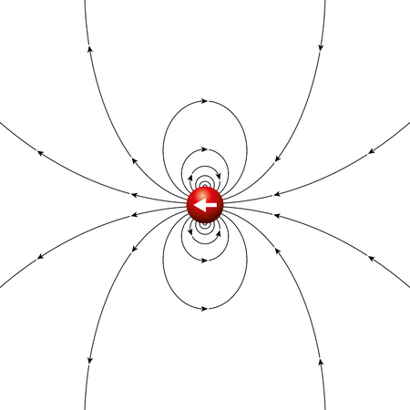 magnetic field: Field lines of a point dipole. Pole of a physical dipole of any type, magnetic, electric, acoustic etc. The arrows showing the direction of the field. Illustration over white. Illustration