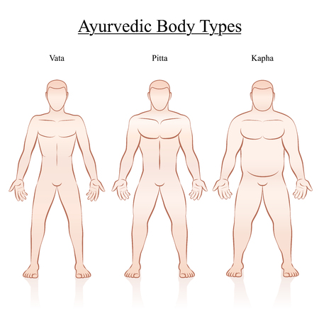 Ayurvedic body constitution types - vata, pitta, kapha. Outline illustration of three men with different anatomy.