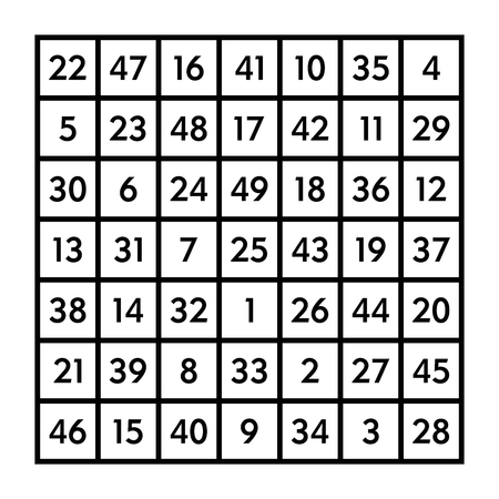 7x7 magic square of order 7 of astrological planet Venus with magic constant 175. The sum of numbers in any row, column, or diagonal is always one hundred seventy-five. Illustration over white. Vector
