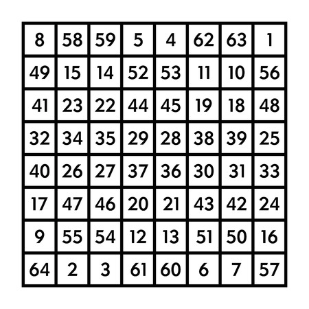 8x8 magic square of order 8 and astrological planet Mercury with magic constant 260. The sum of numbers in any row, column, or diagonal is always two hundred and sixty. Illustration over white. Vector