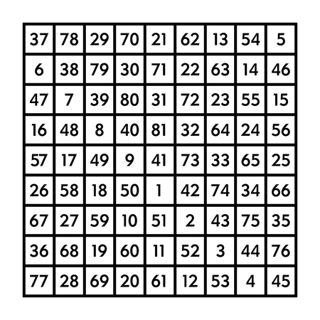 9x9 magic square of order 9 and the astrological Moon with magic constant 369. The sum of numbers in any row, column, or diagonal is always three hundred sixty-nine. Illustration over white. Vector. Illustration
