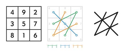 Dérivation du sceau de la planète astrologique Saturne du carré magique, également appelé kaméa, d'ordre trois. Construction et développement du sceau. Illustration sur fond blanc Vecteur. Vecteurs