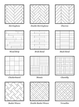 Parkett Muster - Sammlung der beliebtesten Bodenbelag Proben mit Namen - isoliert Umriss Vektor-Illustration auf weißem Hintergrund. Standard-Bild - 75403458