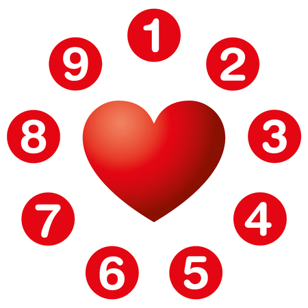 Hearts desire numbers circle. Numerology. Soul urge numbers in red circles around a heart symbol. Illustration