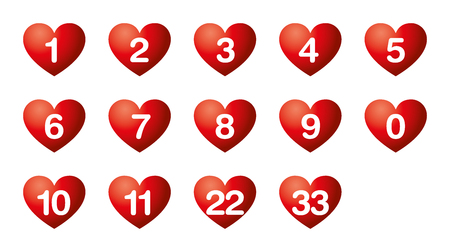 urge: Hearts desire numbers. Numerology. Soul urge numbers in red heart symbols.