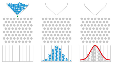 Galton box and normal distribution with red Gaussian bell curve. Bean machine, also quincunx, device to demonstrate the central limit theorem in mathematics. Illustration on white background. Vector. Illustration