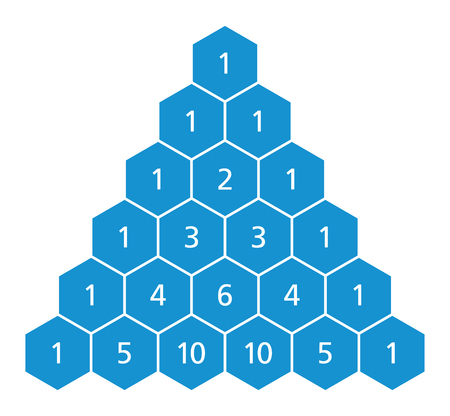 Pascal's triangle, a triangular array of the binomial coefficients in mathematics. Each number is the sum of the two directly above. Normal distribution. Vector.