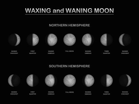 Maanfasen - gezien vanuit het noordelijke en zuidelijke halfrond van de planeet aarde in vergelijking. Stock Illustratie