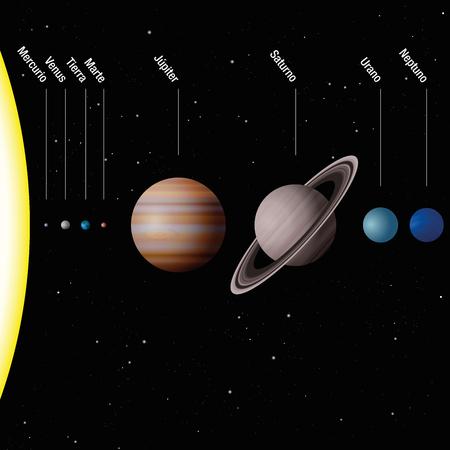 Planetas de nuestro sistema solar, ETIQUETAS ESPAÑOLAS - a escala real - Sol y ocho planetas Mercurio, Venus, Tierra, Marte, Júpiter, Saturno, Urano, Neptuno - Ilustración vectorial.