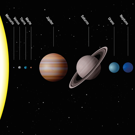 Planeten unseres Sonnensystems, SPANISCHE KENNZEICHNUNG - maßstabsgetreu - Sonne und acht Planeten Merkur, Venus, Erde, Mars, Jupiter, Saturn, Uranus, Neptun - Vektor-Illustration. Standard-Bild - 81364934