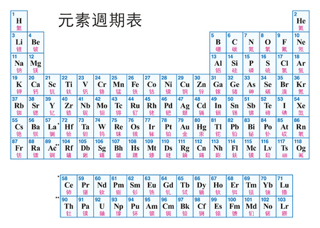 Periodic Table of the elements. CHINESE. Tabular arrangement of the chemical elements with their atomic numbers, symbols and names. 118 confirmed elements and complete seven rows. Illustration. Vector Reklamní fotografie - 87041499