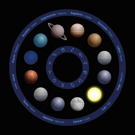 Planets of astrology - SPANISH LABELING, realistic design, in zodiac circle - with names in the outer circle and symbols in the inner circle. Vector illustration on black background. Illustration