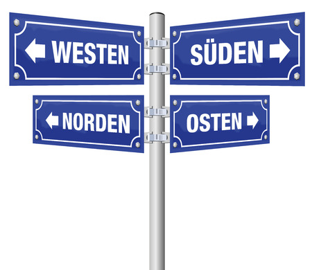 Cardinal points signpost. GERMAN NAMES, north, east, south and west written on four signposts. Isolated vector illustration on white background. Stock Illustratie