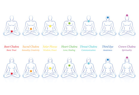 Chakras with names and meanings. Meditating men and women in sitting zen yoga meditation with seven colored main chakras - Isolated vector illustration on white background.
