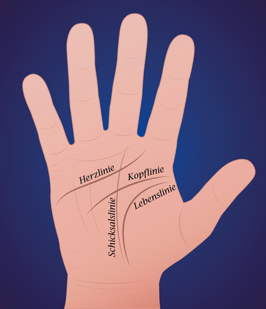 Palmistry - Right palm of the hand with the four main lines and names in GERMAN LANGUAGE. Vector illustration on blue gradient background.