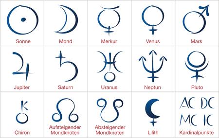 Planètes astrologiques, noms allemands - Illustrations calligraphiques des dix planètes astrologiques, plus chiron, lilith, nœuds lunaires et points cardinaux.