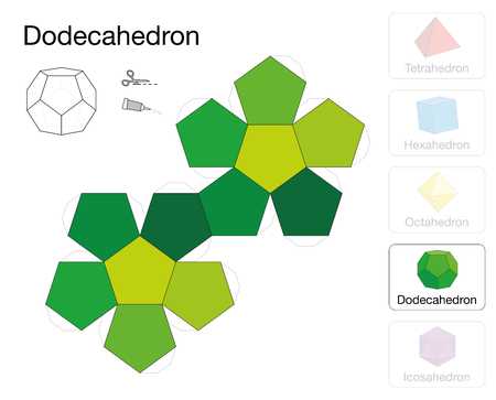 Dodecahedron platonic solid template. Paper model of a dodecahedron, one of five platonic solids, to make a three-dimensional handicraft work out of the green pentagon net.