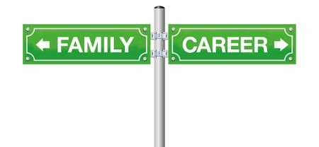 FAMILLE ou CARRIÈRE, écrit sur les panneaux de signalisation - allez pour être mère ou père ou allez pour affaires, emploi, succès - illustration vectorielle isolée sur fond blanc. Vecteurs
