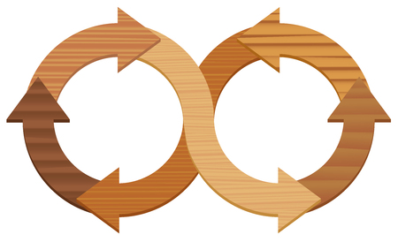 Wooden infinity symbol, with arrows of different types of wood. Illustration on white background. Illustration