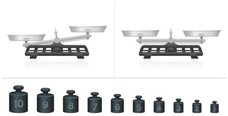 Zwei Pfannenwaagen, ungleich und gleich schwer, zehn verschiedene Gewichte zum Berechnen, Vergleichen, Zählen und Wiegen. Isolierte Vektorillustration auf weißem Hintergrund.