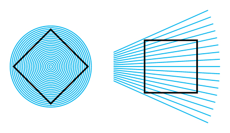 Ehrenstein optical illusion. The sides of a square placed inside a pattern of concentric circles take an apparent curved shape. The right square seems to be distorted. Illustration over white. Vector.
