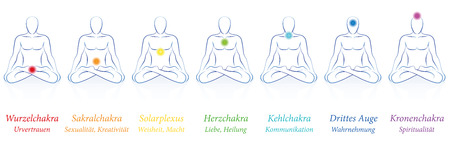 Chakras - seven colored main chakras and their names and meanings - meditating man in sitting yoga meditation. German labeling.
