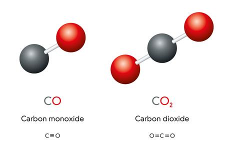 Monossido di carbonio CO e anidride carbonica CO2 modelli molecolari e formule chimiche. Gas. Modelli a sfera, strutture geometriche e formule di struttura. Illustrazione su sfondo bianco. Vettore. Vettoriali