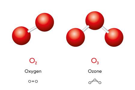 Zuurstof O2 en ozon O3 molecuulmodellen en chemische formules. Dizuurstof en trizuurstof. Gas. Ball-and-stick-modellen, geometrische structuren en structuurformules. Illustratie op witte achtergrond. Vector