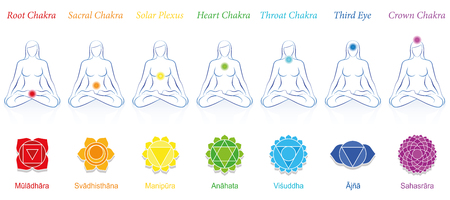 Chakras of a meditating woman. Symbols with sanskrit names and appropriate colors. Isolated vector illustration on white background. Illustration