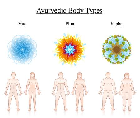 Body constitution types. Ayurvedic dosha symbols - vata, pitta, kapha with illustration of couples. Isolated vector illustration on white. Illusztráció