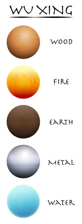 Wu Xing. Wood, fire, earth, metal and water. Five Elements balls. Traditional Chinese Taoism symbols. Three-dimensional isolated vector illustration on white  background. Illustration