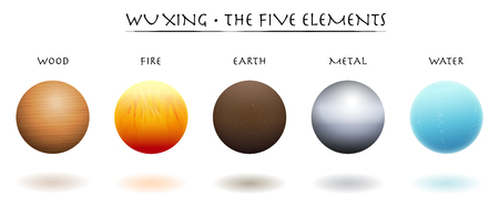 Five Elements. Wu Xing. Traditional Chinese Taoism symbols - wood, fire, earth, metal and water. Isolated 3d vector illustration on white background.
